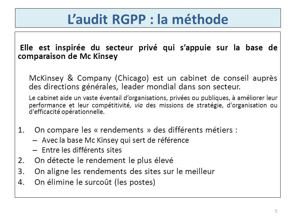 Laudit RGPP : la méthode Elle est inspirée du secteur privé qui sappuie sur la base de comparaison de Mc Kinsey McKinsey & Company (Chicago) est un ca