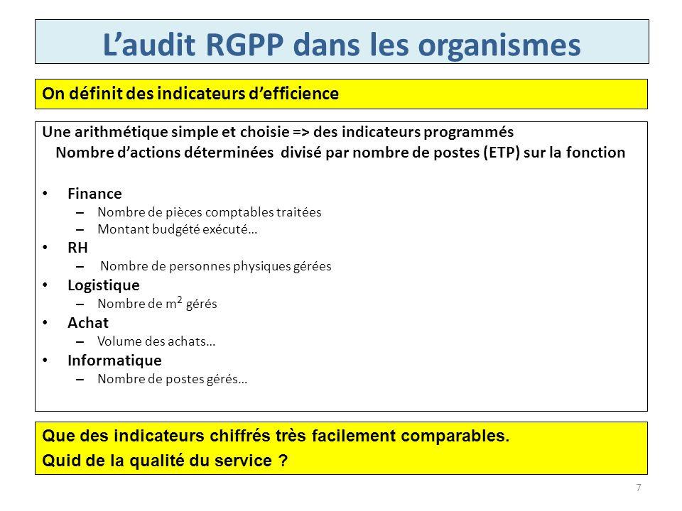 Laudit RGPP dans les organismes Une arithmétique simple et choisie => des indicateurs programmés Nombre dactions déterminées divisé par nombre de post