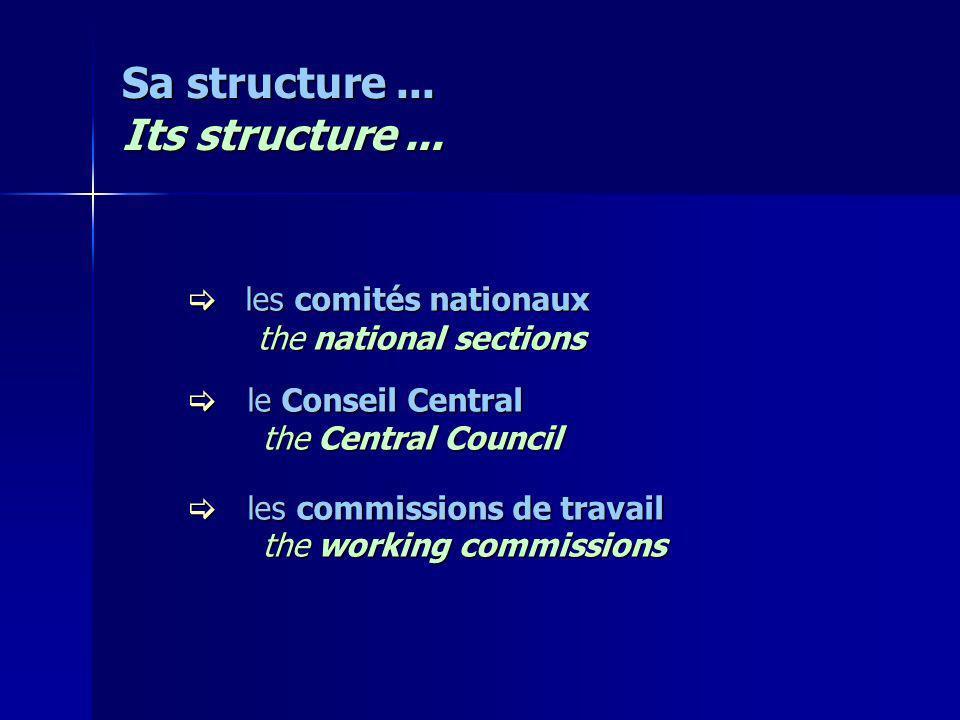 Sa structure... Its structure... les comités nationaux les comités nationaux the national sections the national sections le Conseil Central le Conseil