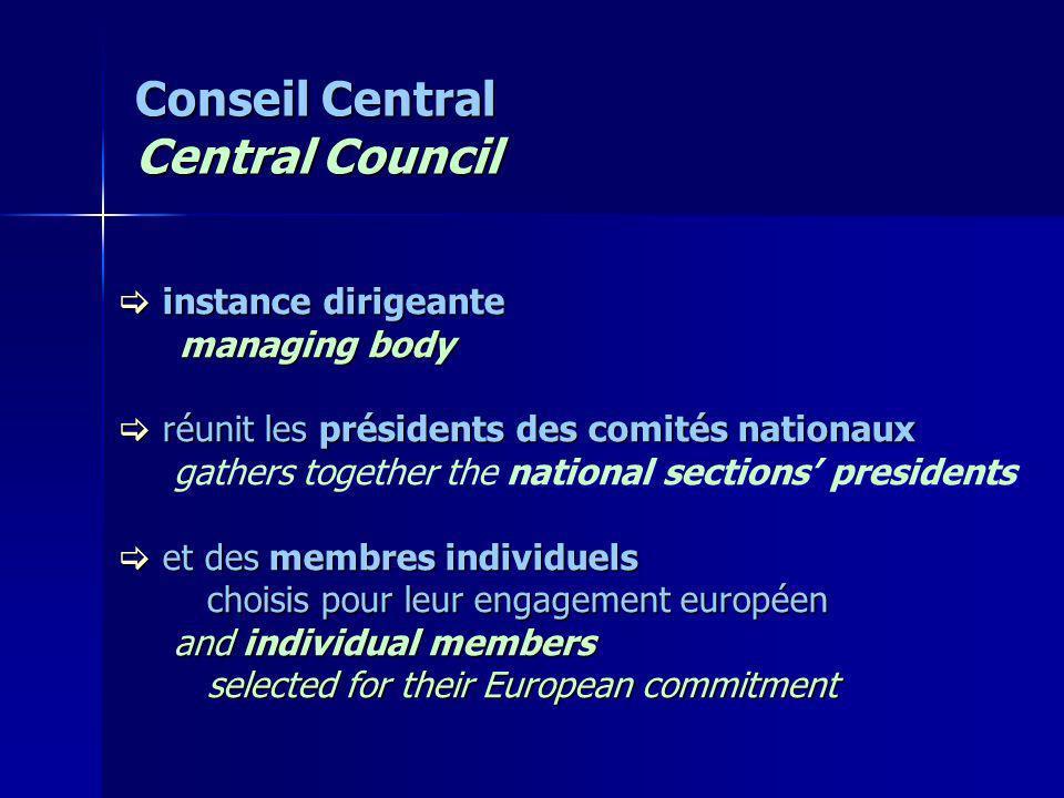 Conseil Central Central Council instance dirigeante instance dirigeante managing body managing body réunit les présidents des comités nationaux réunit