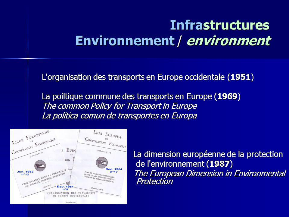 Infrastructures Environnement / environment L organisation des transports en Europe occidentale (1951) L organisation des transports en Europe occidentale (1951) La poiltique commune des transports en Europe (1969) La poiltique commune des transports en Europe (1969) The common Policy for Transport in Europe The common Policy for Transport in Europe La politica comun de transportes en Europa La politica comun de transportes en Europa La dimension européenne de la protection La dimension européenne de la protection de l environnement (1987) de l environnement (1987) The European Dimension in Environmental Protection The European Dimension in Environmental Protection