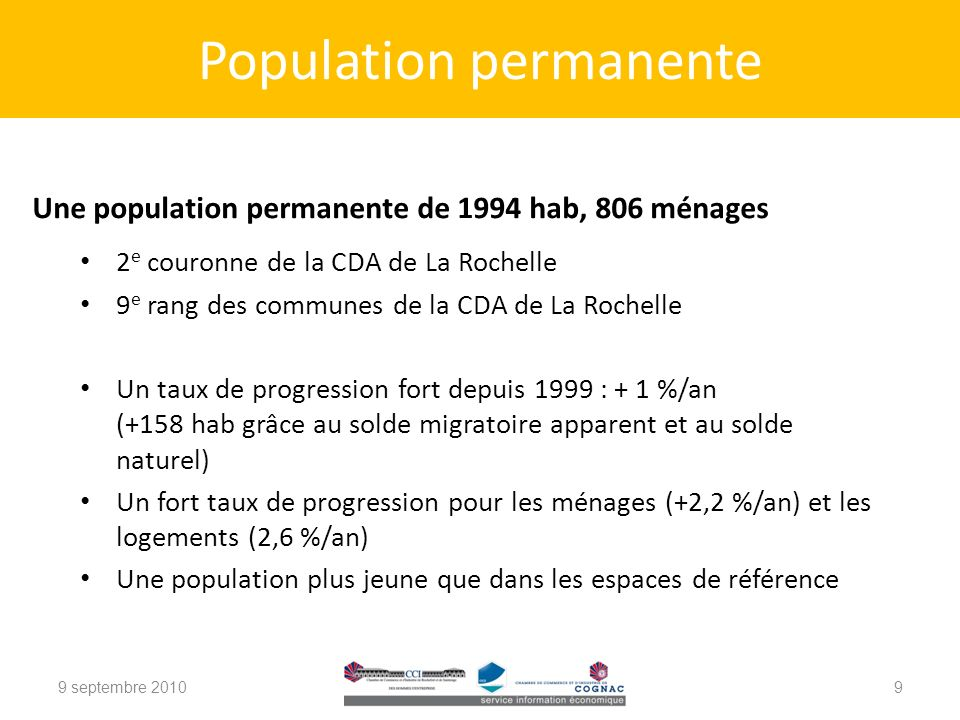 9 Population permanente Une population permanente de 1994 hab, 806 ménages 2 e couronne de la CDA de La Rochelle 9 e rang des communes de la CDA de La Rochelle Un taux de progression fort depuis 1999 : + 1 %/an (+158 hab grâce au solde migratoire apparent et au solde naturel) Un fort taux de progression pour les ménages (+2,2 %/an) et les logements (2,6 %/an) Une population plus jeune que dans les espaces de référence