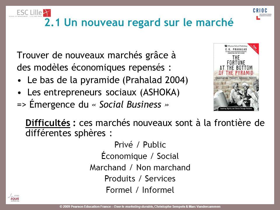 © 2009 Pearson Education France – Oser le marketing durable, Christophe Sempels & Marc Vandercammen Trouver de nouveaux marchés grâce à des modèles éc