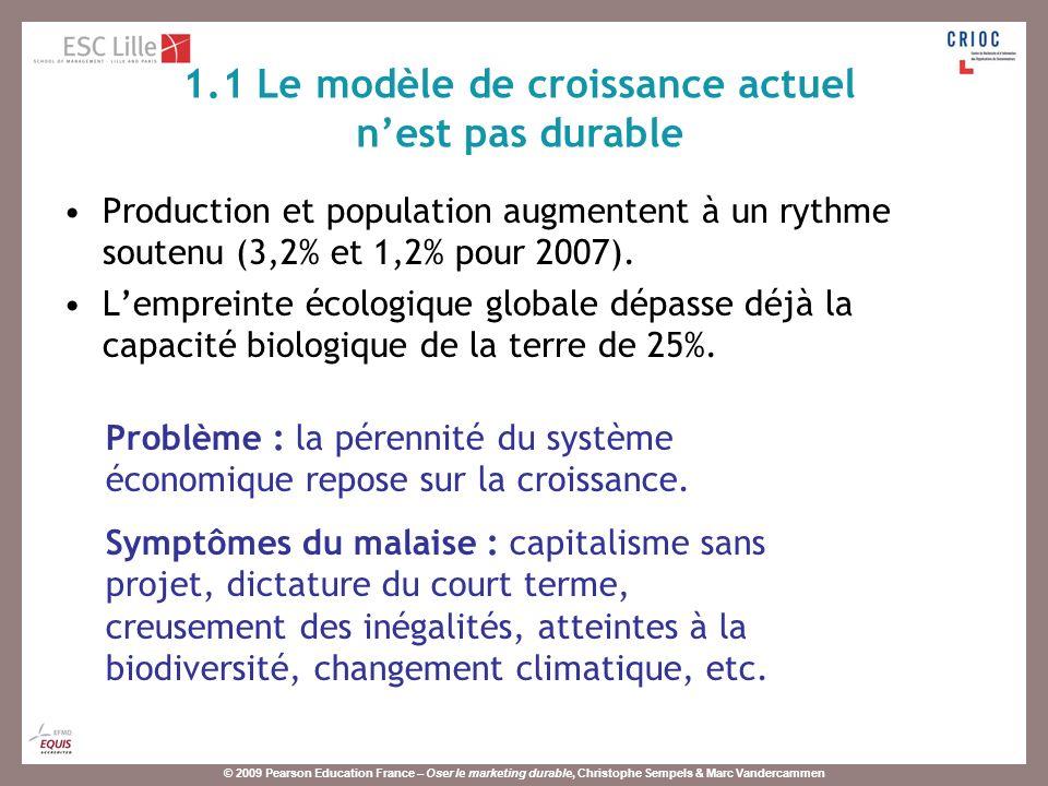 © 2009 Pearson Education France – Oser le marketing durable, Christophe Sempels & Marc Vandercammen Source : « 20 ans pour restaurer le climat », 2007 1.1 Le modèle de croissance actuel nest pas durable En 250 ans, la concentration en CO2 est passée de 280 ppm à 350 ppm (niveau 35% supérieur à son niveau maximum depuis 400 000 ans).