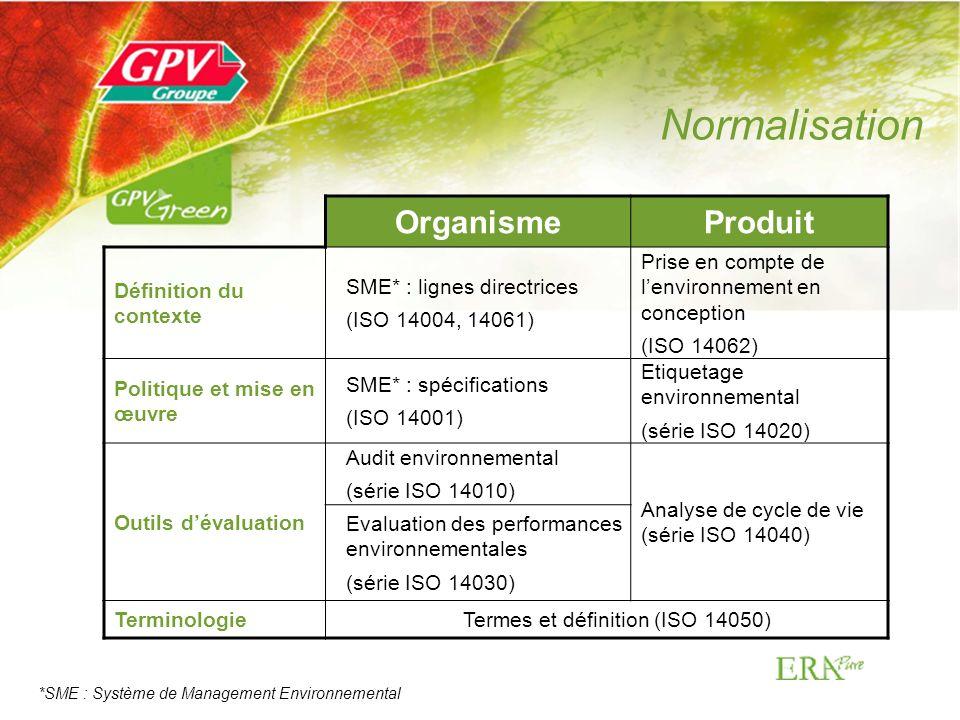 Normalisation OrganismeProduit Définition du contexte SME* : lignes directrices (ISO 14004, 14061) Prise en compte de lenvironnement en conception (ISO 14062) Politique et mise en œuvre SME* : spécifications (ISO 14001) Etiquetage environnemental (série ISO 14020) Outils dévaluation Audit environnemental (série ISO 14010) Analyse de cycle de vie (série ISO 14040) Evaluation des performances environnementales (série ISO 14030) TerminologieTermes et définition (ISO 14050) *SME : Système de Management Environnemental
