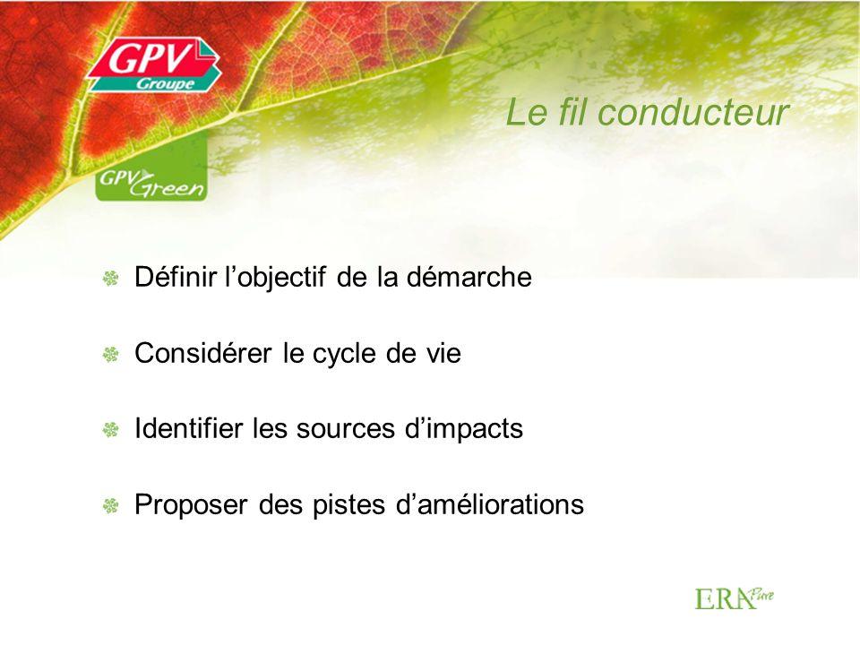 Le fil conducteur Définir lobjectif de la démarche Considérer le cycle de vie Identifier les sources dimpacts Proposer des pistes daméliorations
