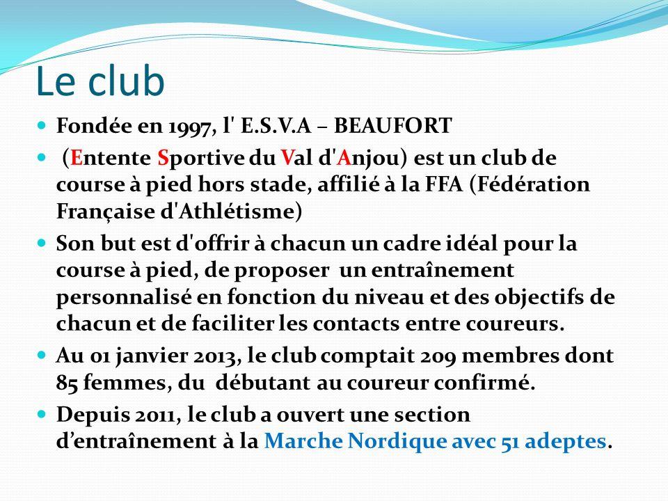 Le club Fondée en 1997, l' E.S.V.A – BEAUFORT (Entente Sportive du Val d'Anjou) est un club de course à pied hors stade, affilié à la FFA (Fédération