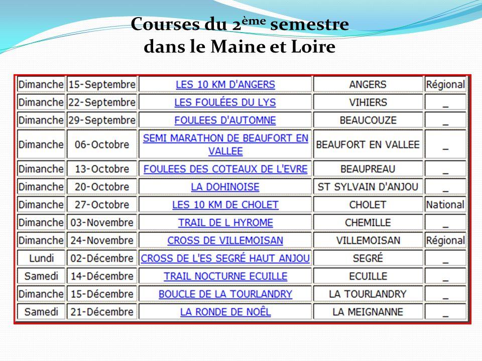 Courses du 2 ème semestre dans le Maine et Loire