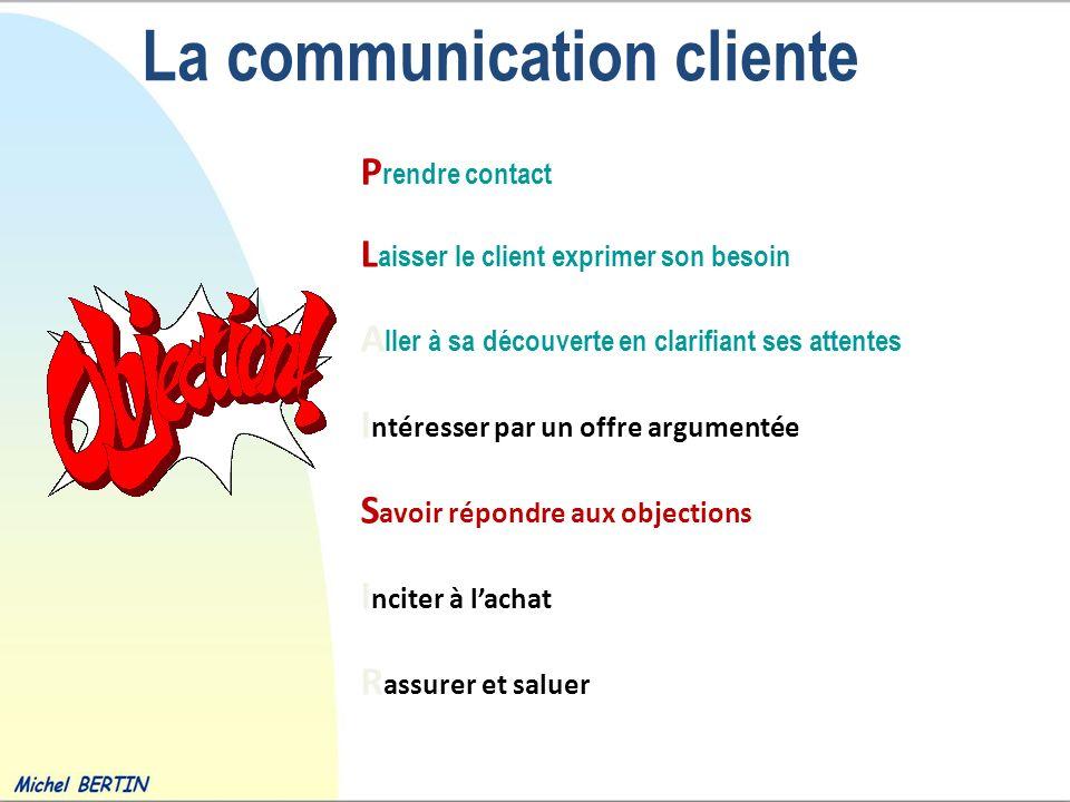La communication cliente P rendre contact L aisser le client exprimer son besoin A ller à sa découverte en clarifiant ses attentes I ntéresser par un
