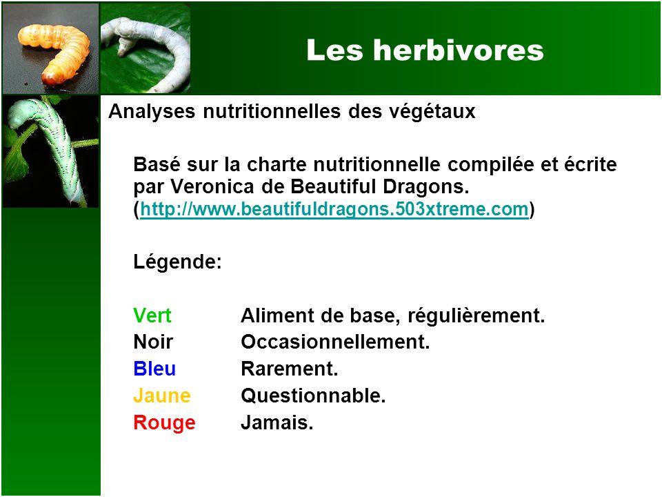 Les herbivores Analyses nutritionnelles des végétaux Basé sur la charte nutritionnelle compilée et écrite par Veronica de Beautiful Dragons. ( http://