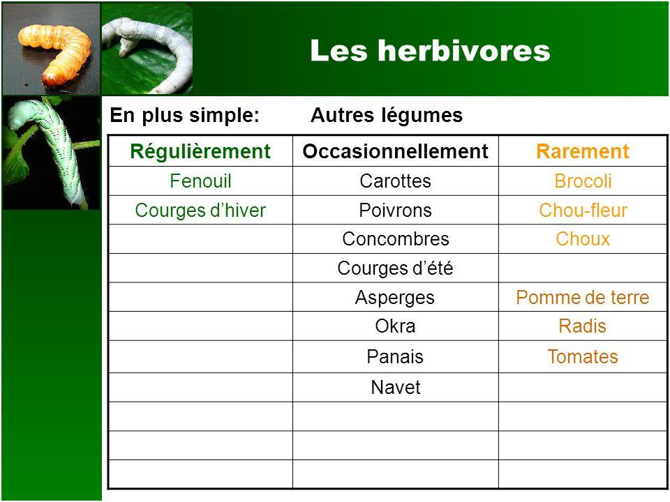Les herbivores En plus simple:Autres légumes RégulièrementOccasionnellementRarement FenouilCarottesBrocoli Courges dhiverPoivronsChou-fleur Concombres