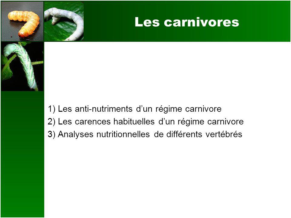 Les carnivores 1) Les anti-nutriments dun régime carnivore 2) Les carences habituelles dun régime carnivore 3) Analyses nutritionnelles de différents
