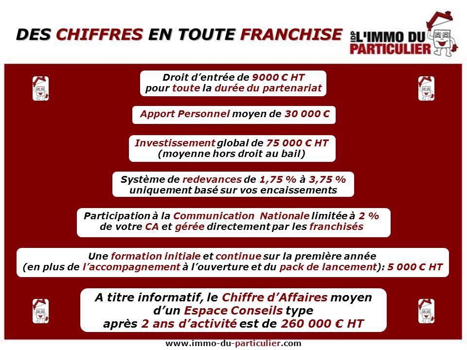 www.immo-du-particulier.com LESPACE CONSEILS, KESAKO ? Texte Idéalement implantés dans les centres-villes, nos Espaces Conseils proposent un cadre con
