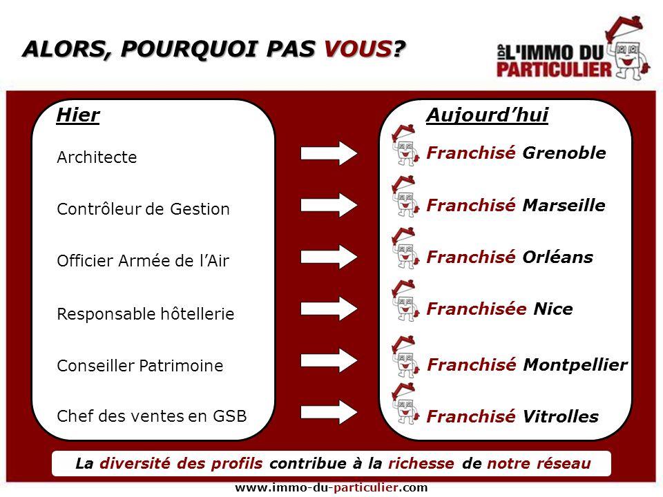 www.immo-du-particulier.com Investissement global de 75 000 HT (moyenne hors droit au bail) DES CHIFFRES EN TOUTE FRANCHISE Une formation initiale et