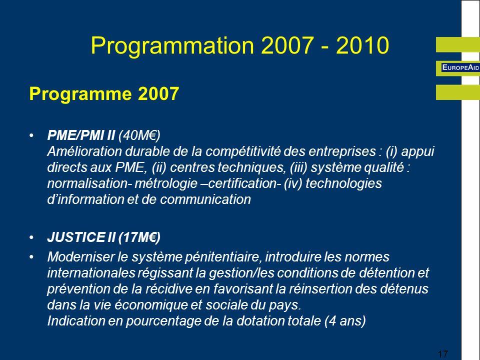 17 Programmation 2007 - 2010 Programme 2007 PME/PMI II (40M) Amélioration durable de la compétitivité des entreprises : (i) appui directs aux PME, (ii) centres techniques, (iii) système qualité : normalisation- métrologie –certification- (iv) technologies dinformation et de communication JUSTICE II (17M) Moderniser le système pénitentiaire, introduire les normes internationales régissant la gestion/les conditions de détention et prévention de la récidive en favorisant la réinsertion des détenus dans la vie économique et sociale du pays.