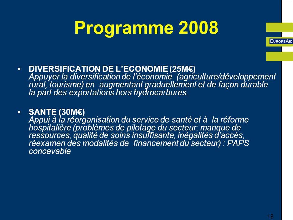 18 Programme 2008 DIVERSIFICATION DE LECONOMIE (25M) Appuyer la diversification de léconomie (agriculture/développement rural, tourisme) en augmentant graduellement et de façon durable la part des exportations hors hydrocarbures.