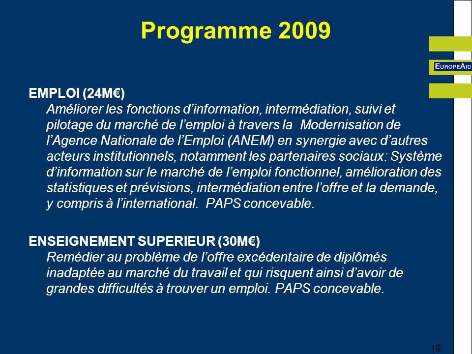 19 Programme 2009 EMPLOI (24M) Améliorer les fonctions dinformation, intermédiation, suivi et pilotage du marché de lemploi à travers la Modernisation de lAgence Nationale de lEmploi (ANEM) en synergie avec dautres acteurs institutionnels, notamment les partenaires sociaux: Système dinformation sur le marché de lemploi fonctionnel, amélioration des statistiques et prévisions, intermédiation entre loffre et la demande, y compris à linternational.