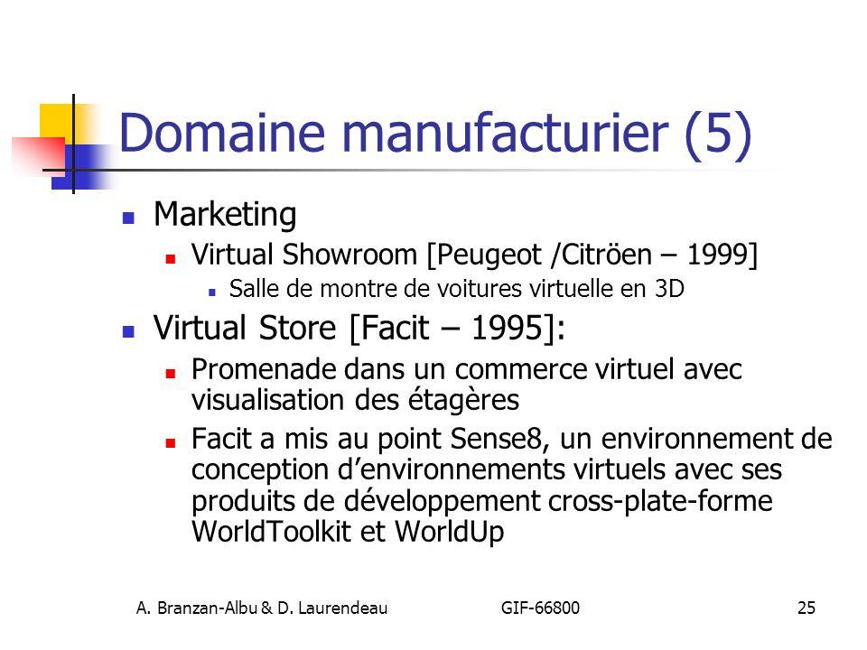 A. Branzan-Albu & D. Laurendeau GIF-66800 25 Domaine manufacturier (5) Marketing Virtual Showroom [Peugeot /Citröen – 1999] Salle de montre de voiture