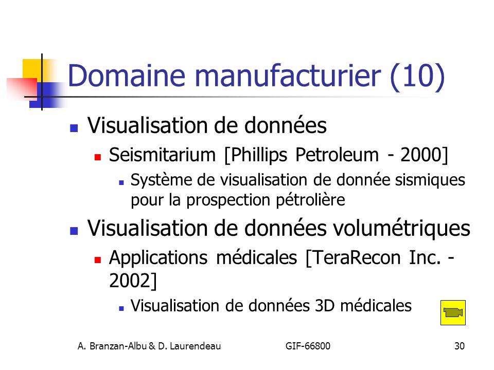 A. Branzan-Albu & D. Laurendeau GIF-66800 30 Domaine manufacturier (10) Visualisation de données Seismitarium [Phillips Petroleum - 2000] Système de v