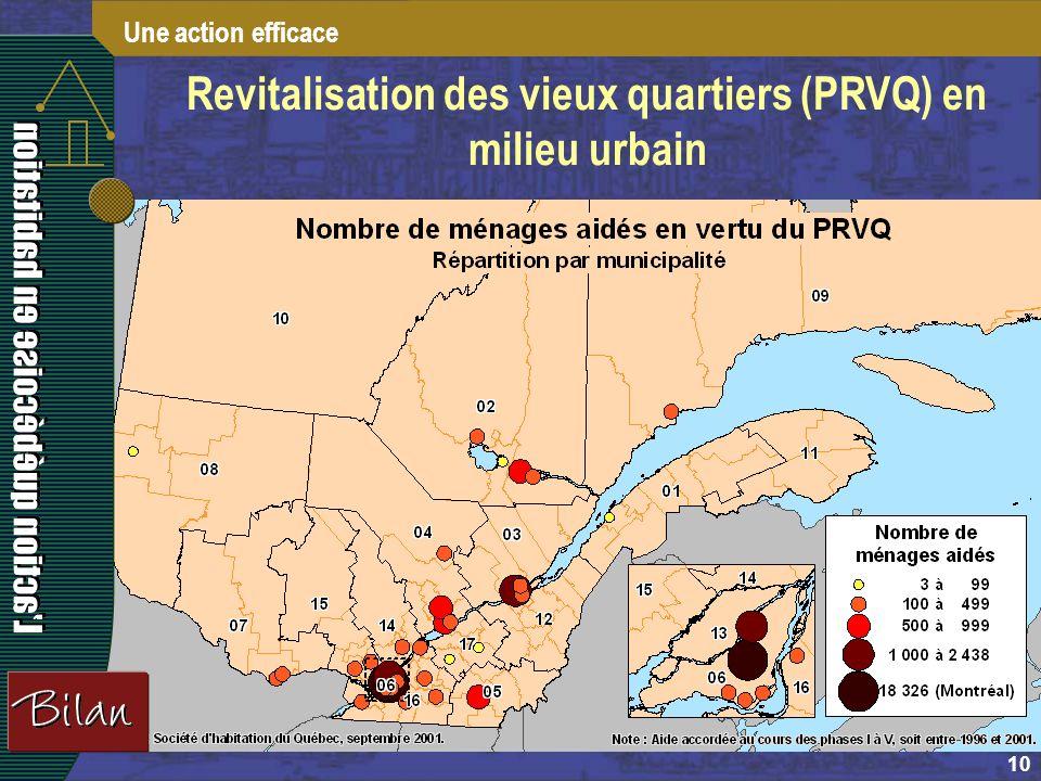 10 Une action efficace Revitalisation des vieux quartiers (PRVQ) en milieu urbain