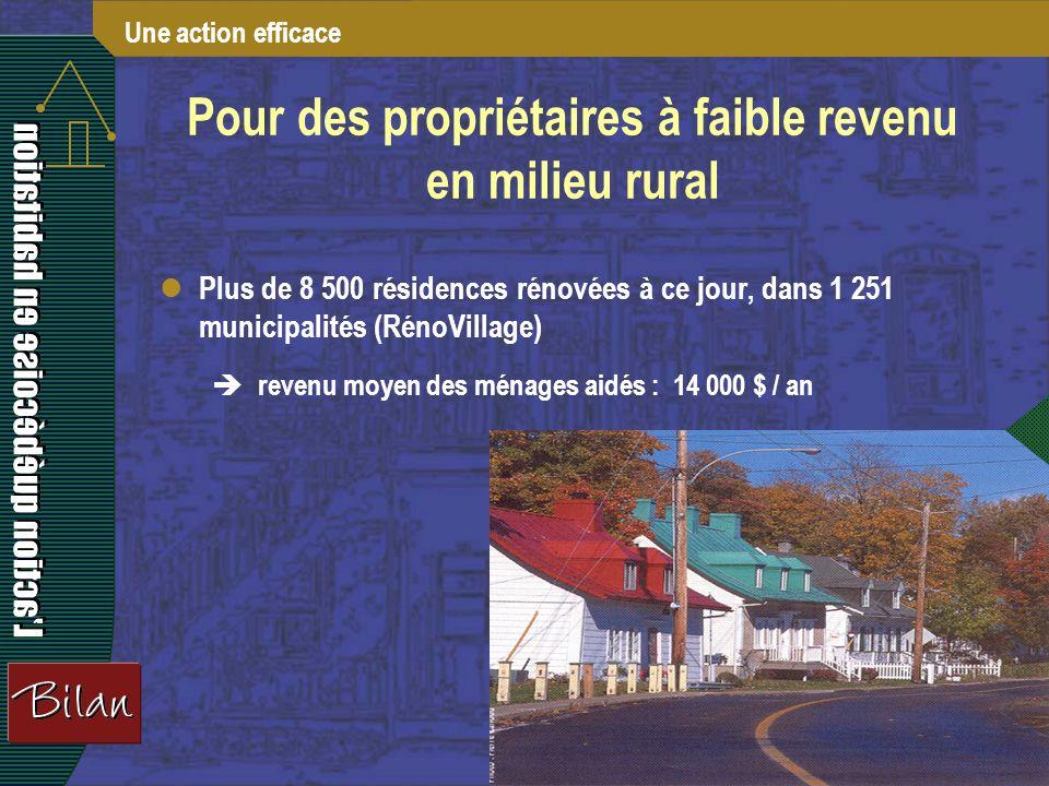 11 Pour des propriétaires à faible revenu en milieu rural Plus de 8 500 résidences rénovées à ce jour, dans 1 251 municipalités (RénoVillage) revenu moyen des ménages aidés : 14 000 $ / an Une action efficace