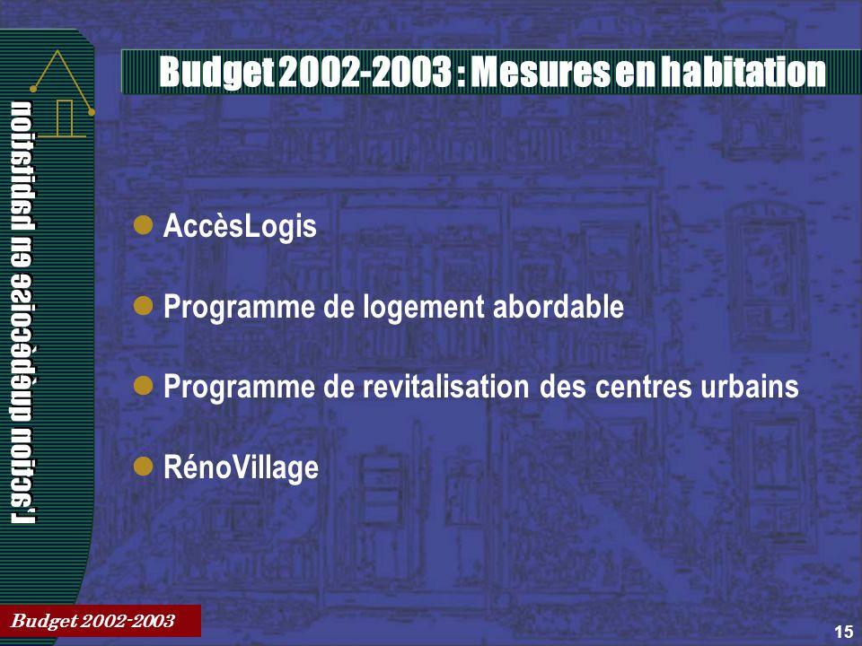 15 Budget 2002-2003 : Mesures en habitation AccèsLogis Programme de logement abordable Programme de revitalisation des centres urbains RénoVillage Budget 2002-2003
