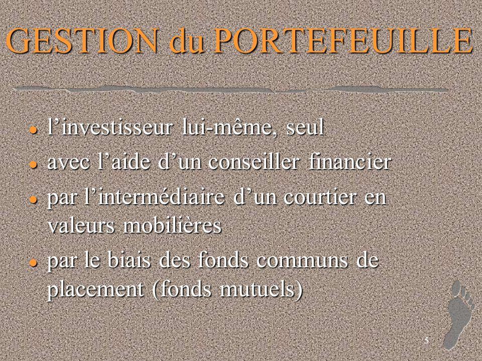 4 PROFIL DINVESTISSEUR ( - ) RISQUE ( + ) ( - ) RENDEMENT ( + )