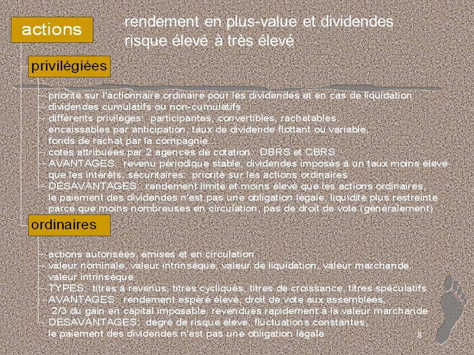 8 rendement en plus-value et dividendes risque élevé à très élevé
