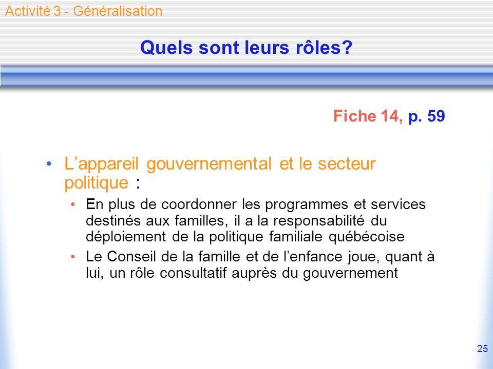 25 Quels sont leurs rôles? Lappareil gouvernemental et le secteur politique : En plus de coordonner les programmes et services destinés aux familles,