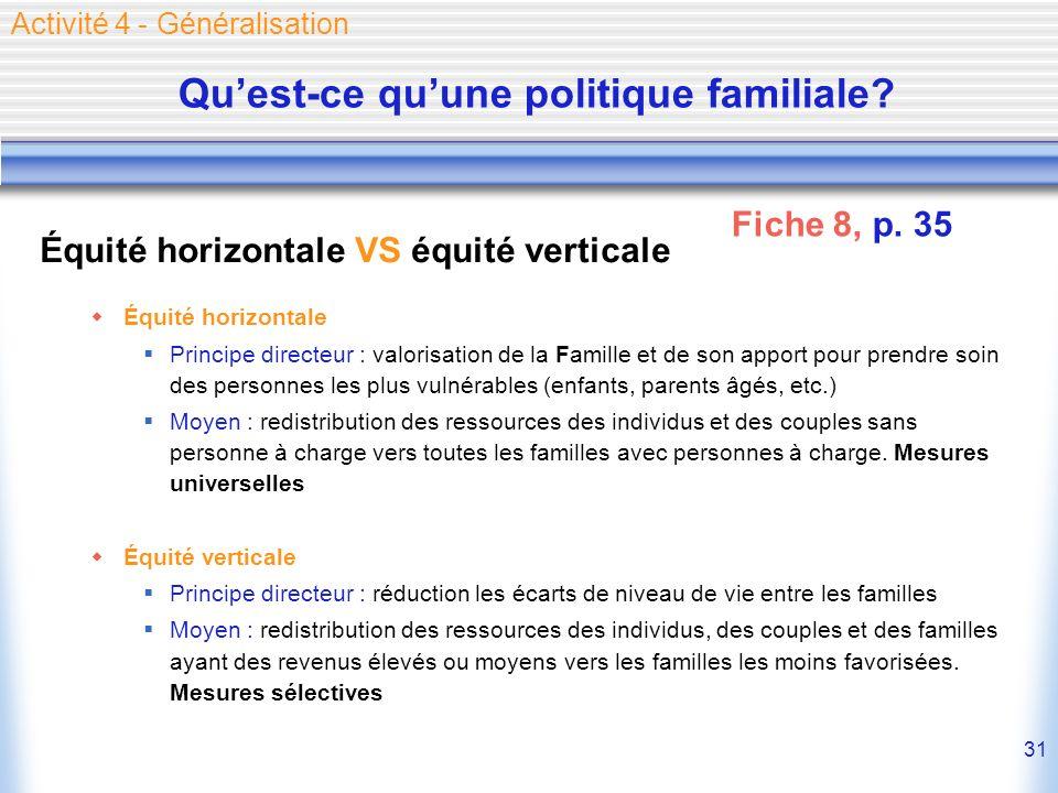 31 Équité horizontale VS équité verticale Équité horizontale Principe directeur : valorisation de la Famille et de son apport pour prendre soin des pe