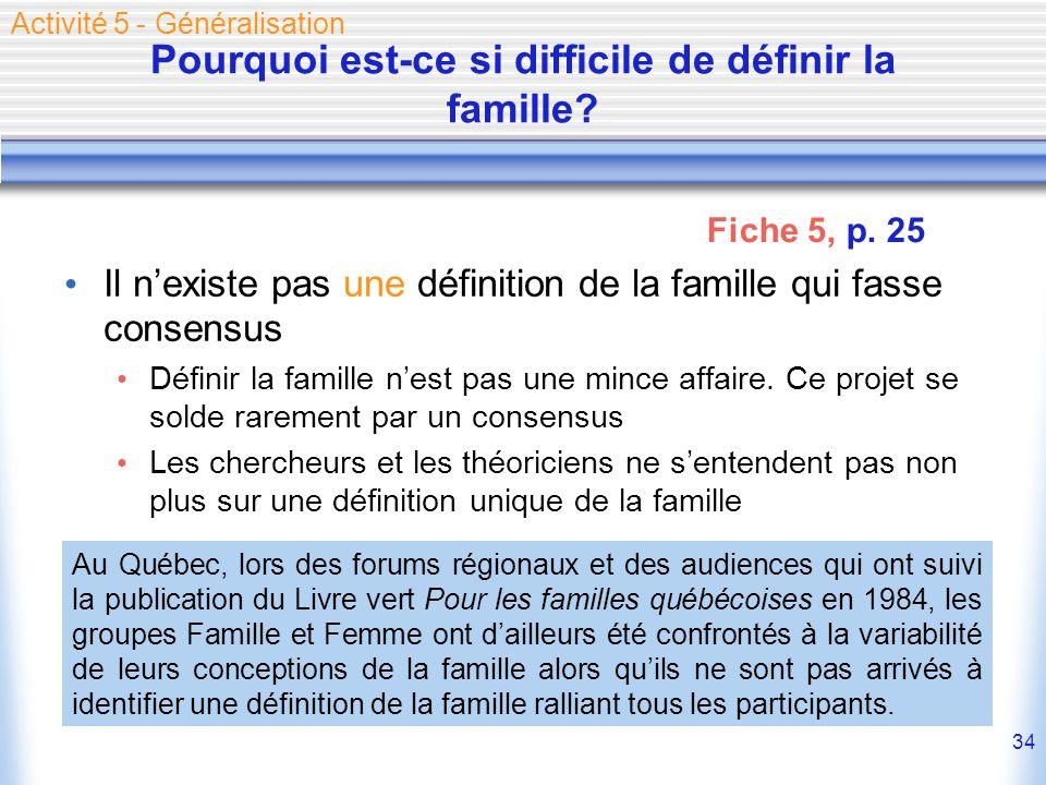 34 Pourquoi est-ce si difficile de définir la famille? Il nexiste pas une définition de la famille qui fasse consensus Définir la famille nest pas une