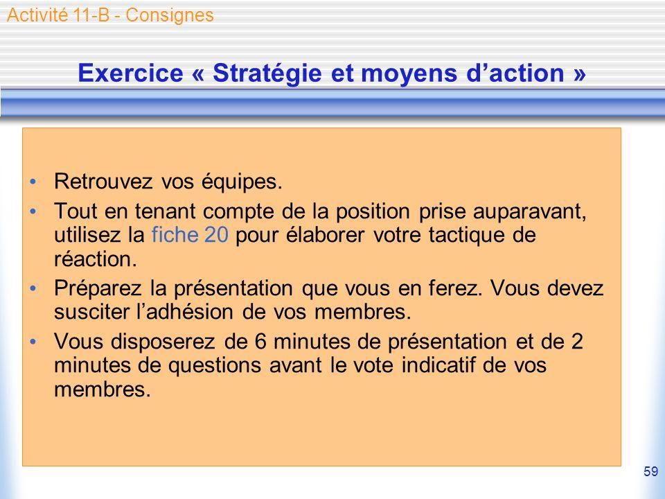 59 Exercice « Stratégie et moyens daction » Retrouvez vos équipes.