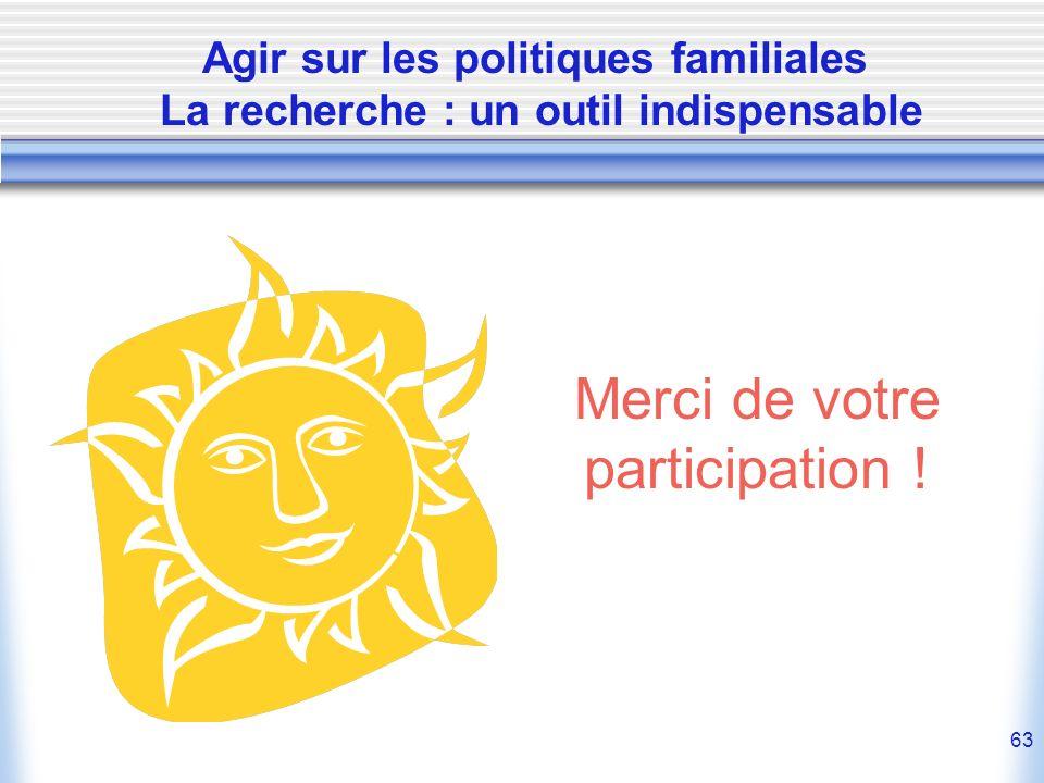 63 Merci de votre participation ! Agir sur les politiques familiales La recherche : un outil indispensable