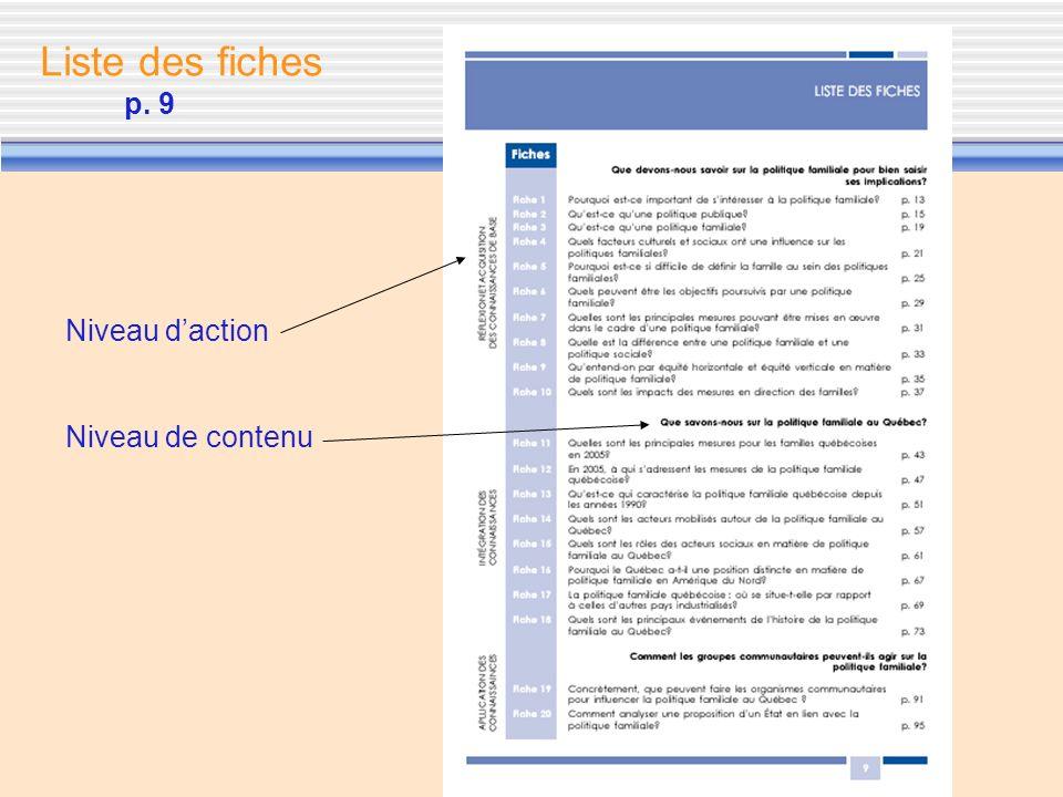 7 Liste des fiches p. 9 Niveau daction Niveau de contenu