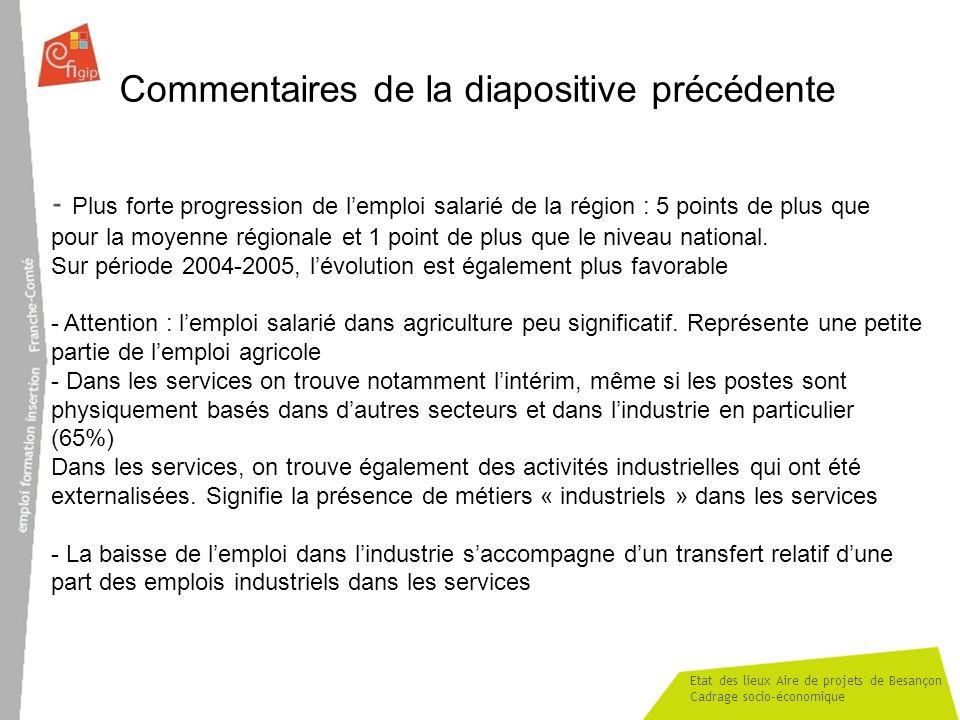 Etat des lieux Aire de projets de Besançon Cadrage socio-économique Commentaires de la diapositive précédente - Plus forte progression de lemploi salarié de la région : 5 points de plus que pour la moyenne régionale et 1 point de plus que le niveau national.