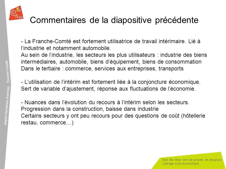 Etat des lieux Aire de projets de Besançon Cadrage socio-économique Commentaires de la diapositive précédente - La Franche-Comté est fortement utilisatrice de travail intérimaire.