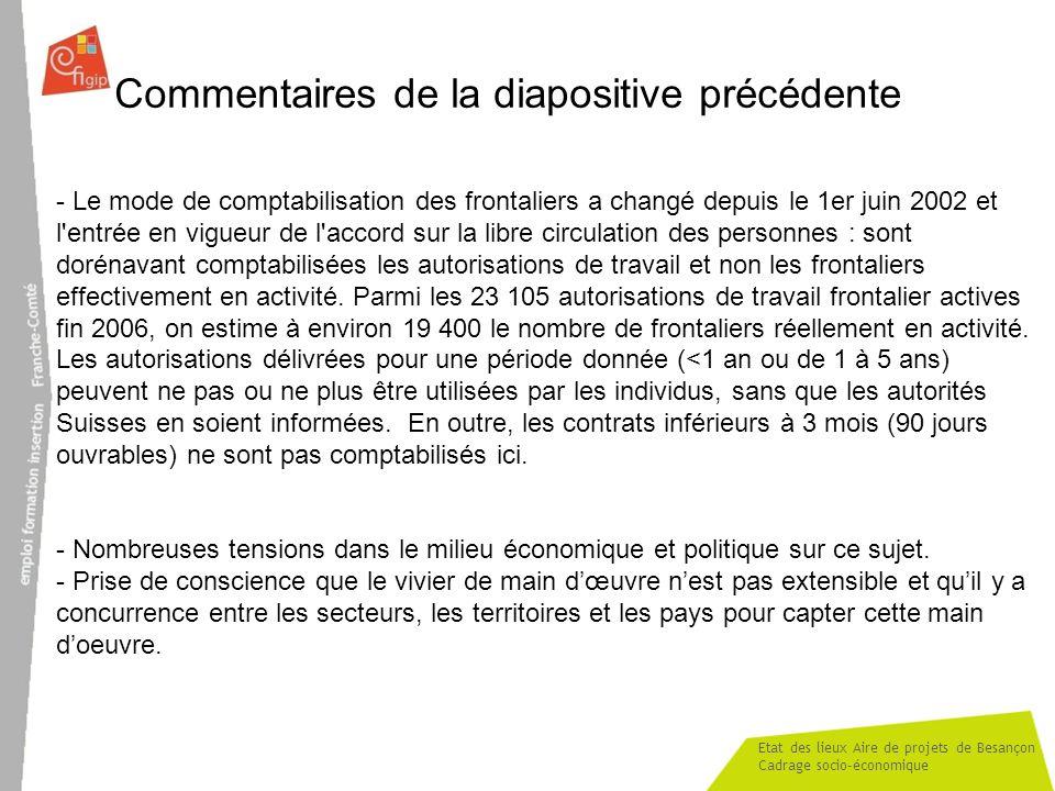 Etat des lieux Aire de projets de Besançon Cadrage socio-économique Commentaires de la diapositive précédente - Le mode de comptabilisation des frontaliers a changé depuis le 1er juin 2002 et l entrée en vigueur de l accord sur la libre circulation des personnes : sont dorénavant comptabilisées les autorisations de travail et non les frontaliers effectivement en activité.