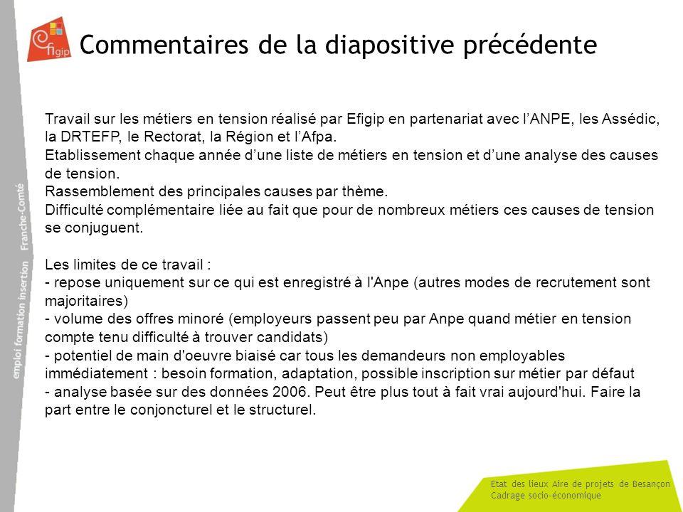 Etat des lieux Aire de projets de Besançon Cadrage socio-économique Commentaires de la diapositive précédente Travail sur les métiers en tension réalisé par Efigip en partenariat avec lANPE, les Assédic, la DRTEFP, le Rectorat, la Région et lAfpa.