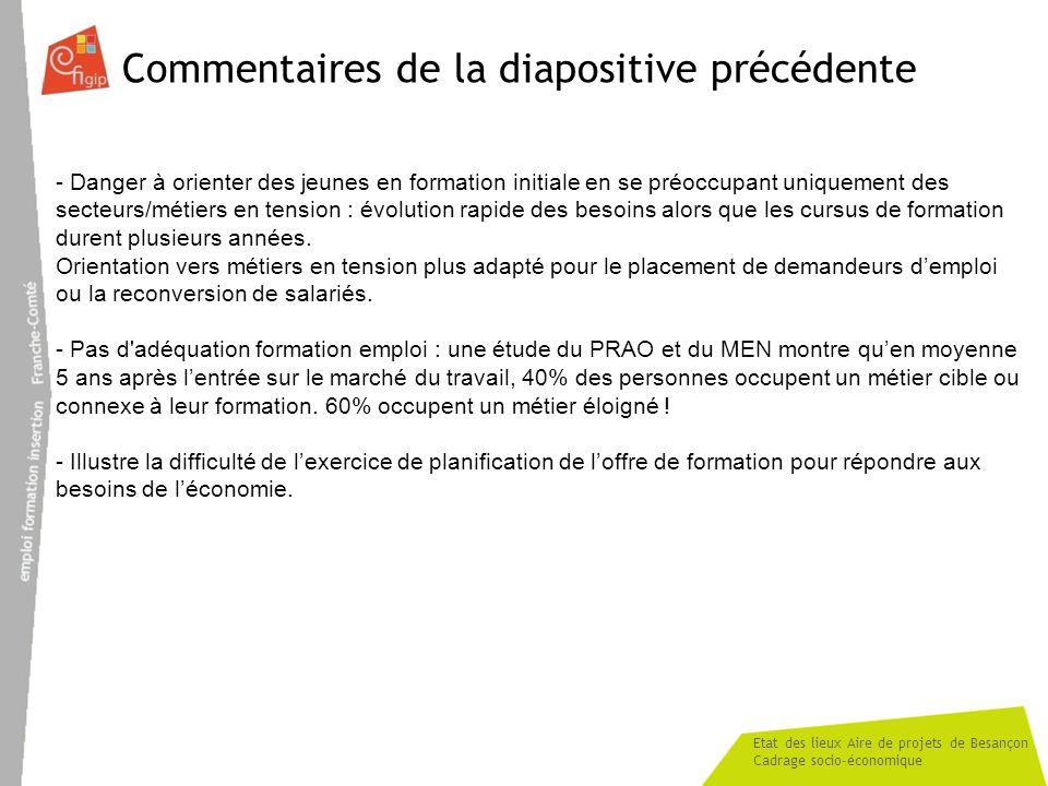 Etat des lieux Aire de projets de Besançon Cadrage socio-économique Commentaires de la diapositive précédente - Danger à orienter des jeunes en format