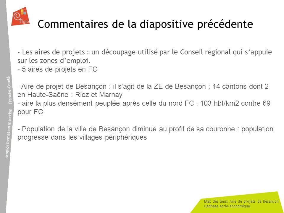 Etat des lieux Aire de projets de Besançon Cadrage socio-économique Commentaires de la diapositive précédente - Les aires de projets : un découpage utilisé par le Conseil régional qui sappuie sur les zones demploi.