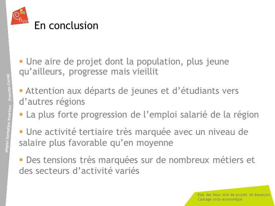 Etat des lieux Aire de projets de Besançon Cadrage socio-économique En conclusion Une aire de projet dont la population, plus jeune quailleurs, progre