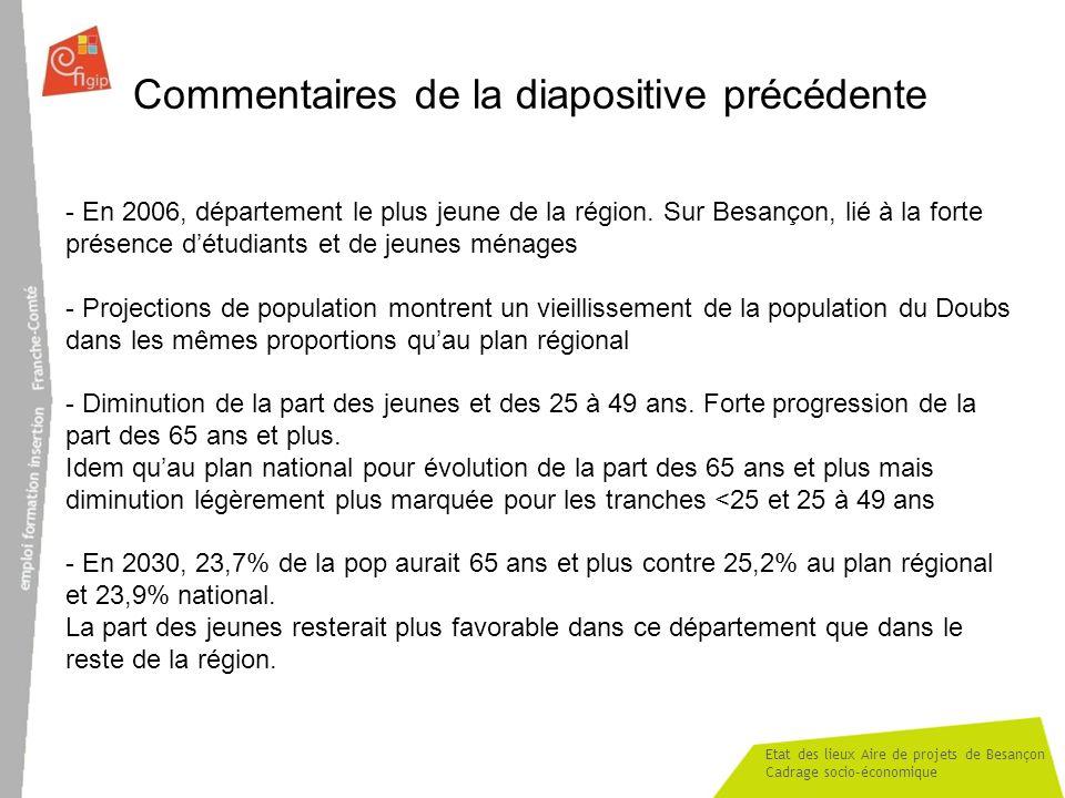 Etat des lieux Aire de projets de Besançon Cadrage socio-économique Commentaires de la diapositive précédente - En 2006, département le plus jeune de la région.