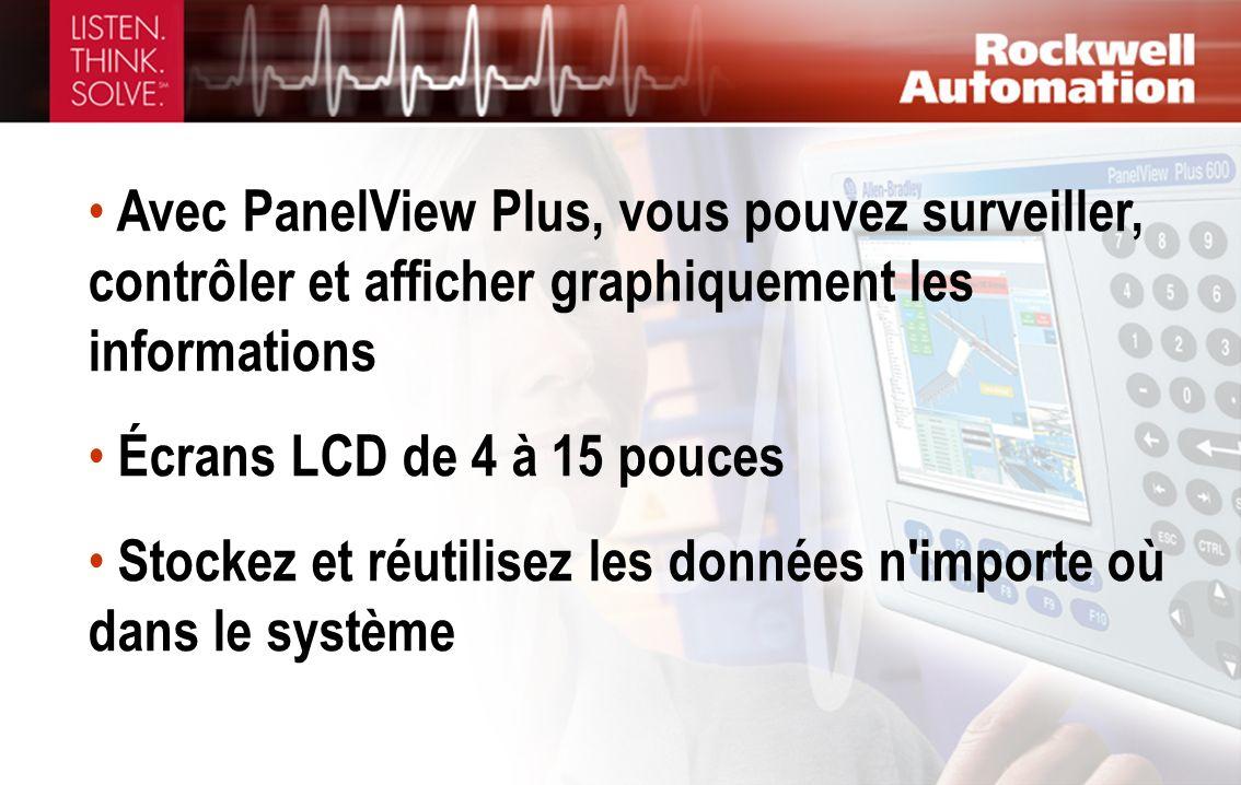 Avec PanelView Plus, vous pouvez surveiller, contrôler et afficher graphiquement les informations Écrans LCD de 4 à 15 pouces Stockez et réutilisez le
