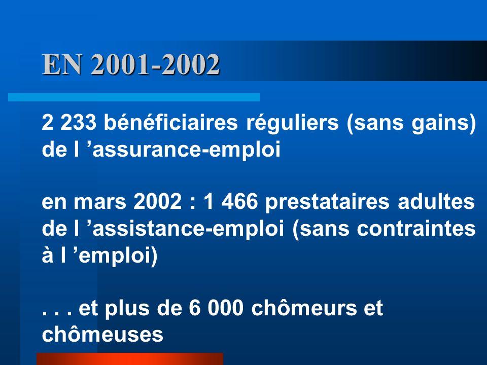 EN 2001-2002 2 233 bénéficiaires réguliers (sans gains) de l assurance-emploi en mars 2002 : 1 466 prestataires adultes de l assistance-emploi (sans contraintes à l emploi)...