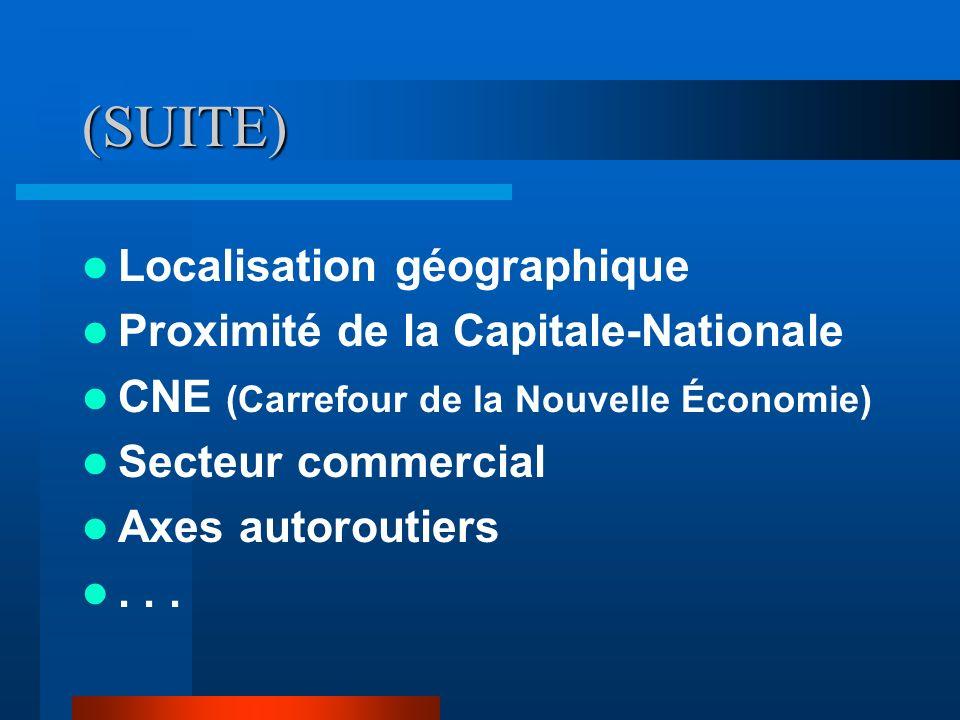 (SUITE) Localisation géographique Proximité de la Capitale-Nationale CNE (Carrefour de la Nouvelle Économie) Secteur commercial Axes autoroutiers...