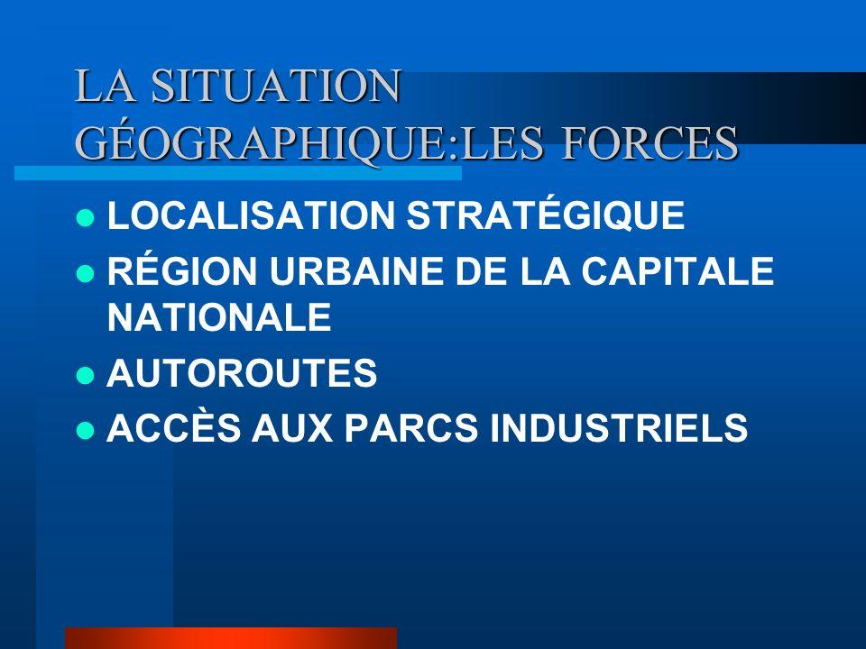 LA SITUATION GÉOGRAPHIQUE:LES FORCES LOCALISATION STRATÉGIQUE RÉGION URBAINE DE LA CAPITALE NATIONALE AUTOROUTES ACCÈS AUX PARCS INDUSTRIELS