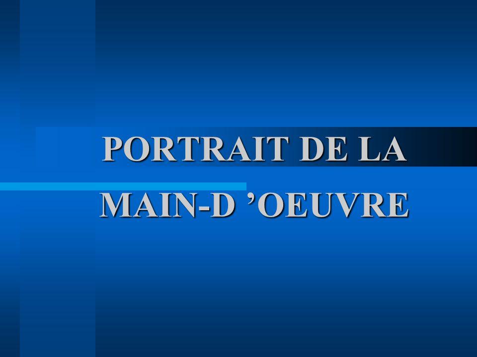 PORTRAIT DE LA MAIN-D OEUVRE
