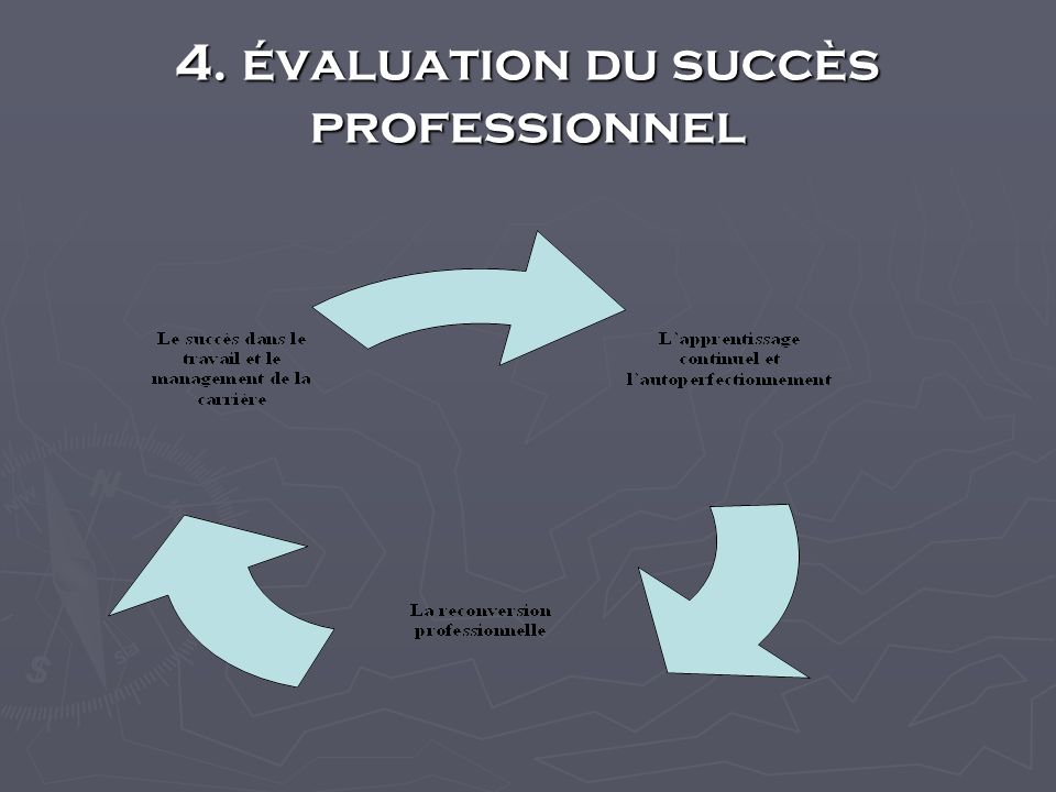4. évaluation du succès professionnel
