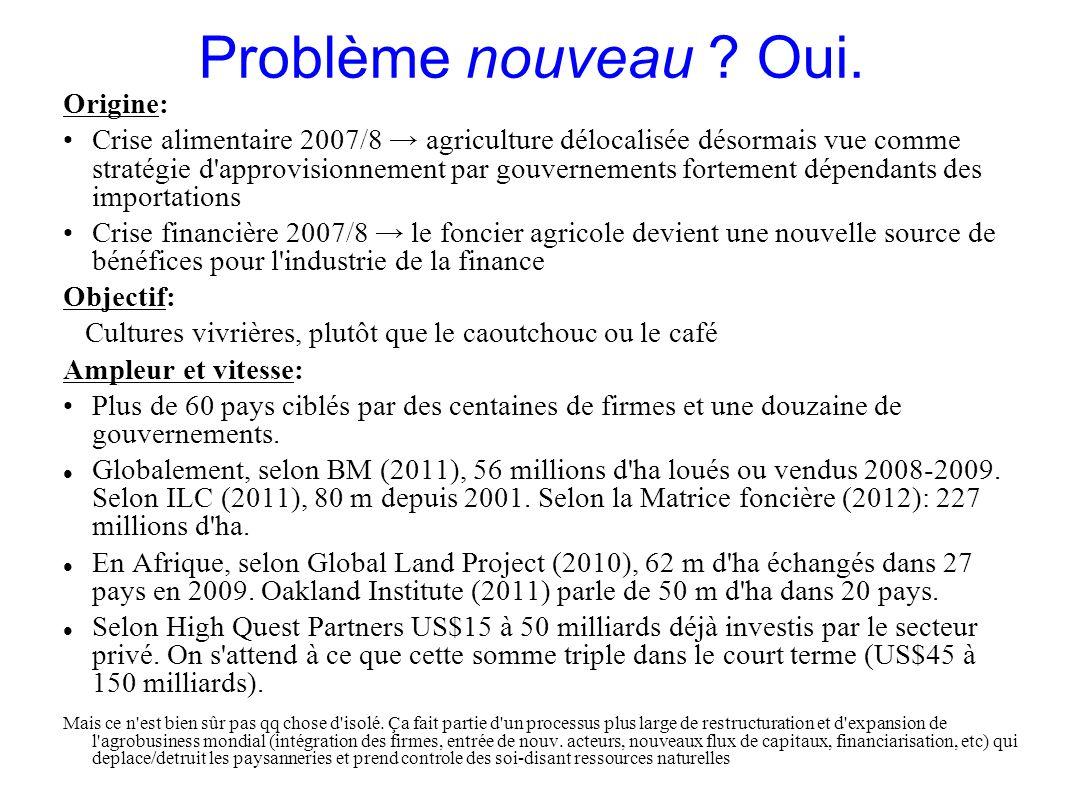 GRAIN 10/2011 Problème nouveau ? Oui. Origine: Crise alimentaire 2007/8 agriculture délocalisée désormais vue comme stratégie d'approvisionnement par