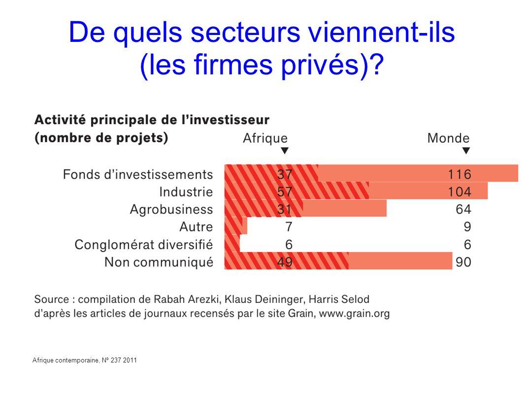 GRAIN 10/2011 Afrique contemporaine, Nº 237 2011 De quels secteurs viennent-ils (les firmes privés)?